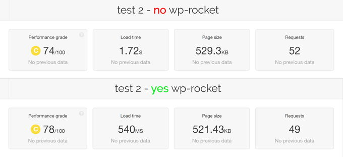 WP-Rocket review speedtest 2